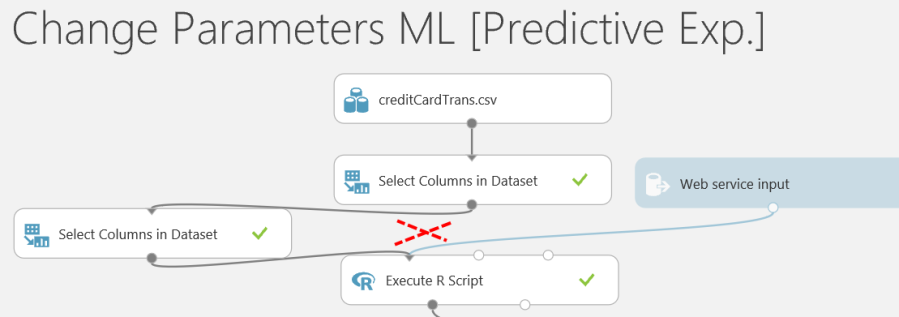 Web Service Parameters in Azure Machine Learning