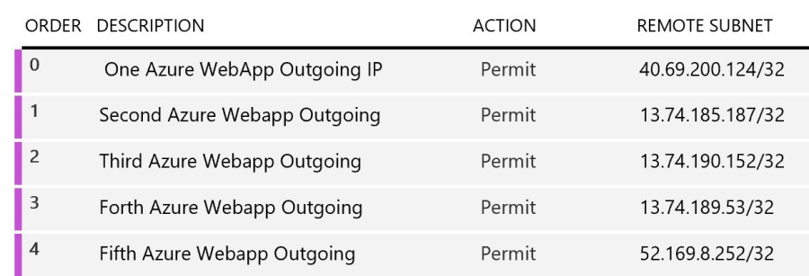 Web Apps: Outgoing IPs – follow-up post